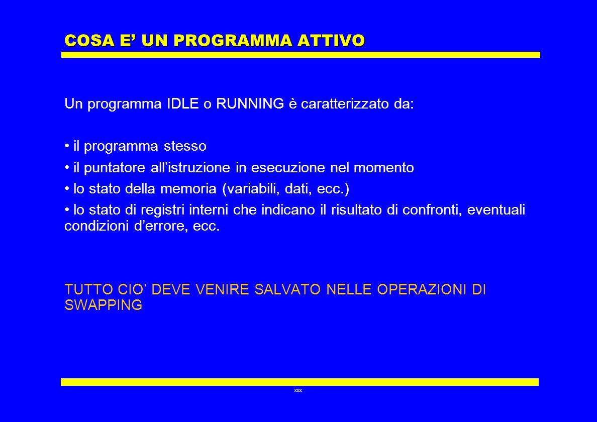 xxx COSA E UN PROGRAMMA ATTIVO Un programma IDLE o RUNNING è caratterizzato da: il programma stesso il puntatore allistruzione in esecuzione nel momen