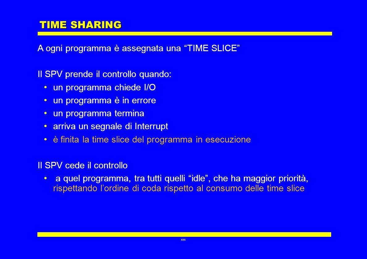 xxx TIME SHARING A ogni programma è assegnata una TIME SLICE Il SPV prende il controllo quando: un programma chiede I/O un programma è in errore un pr