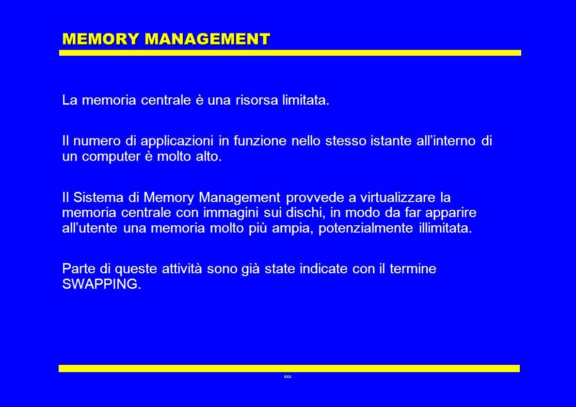 xxx MEMORY MANAGEMENT La memoria centrale è una risorsa limitata. Il numero di applicazioni in funzione nello stesso istante allinterno di un computer