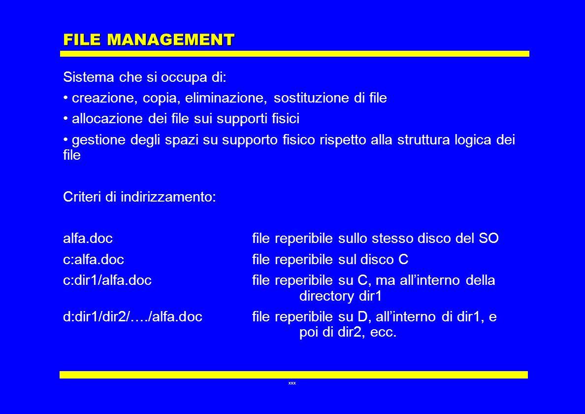 xxx FILE MANAGEMENT Sistema che si occupa di: creazione, copia, eliminazione, sostituzione di file allocazione dei file sui supporti fisici gestione d