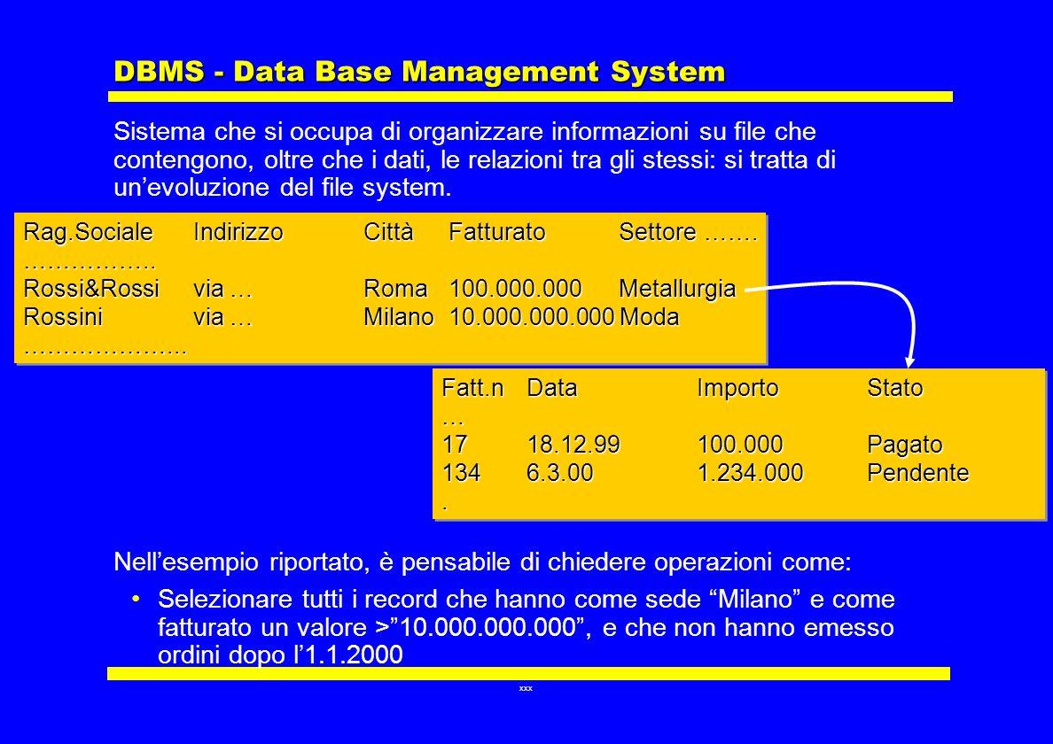 xxx DBMS - Data Base Management System Sistema che si occupa di organizzare informazioni su file che contengono, oltre che i dati, le relazioni tra gl