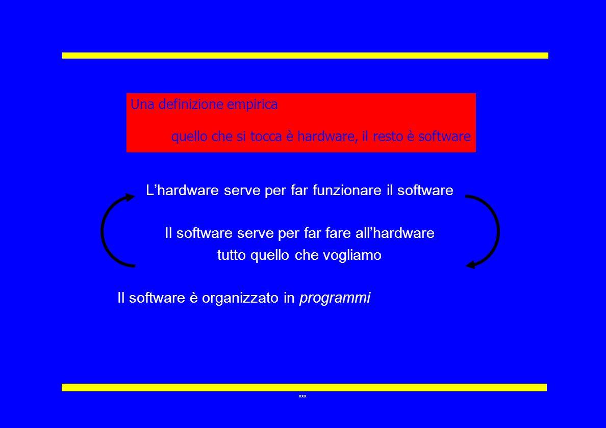 xxx Lhardware serve per far funzionare il software Il software serve per far fare allhardware tutto quello che vogliamo Il software è organizzato in p