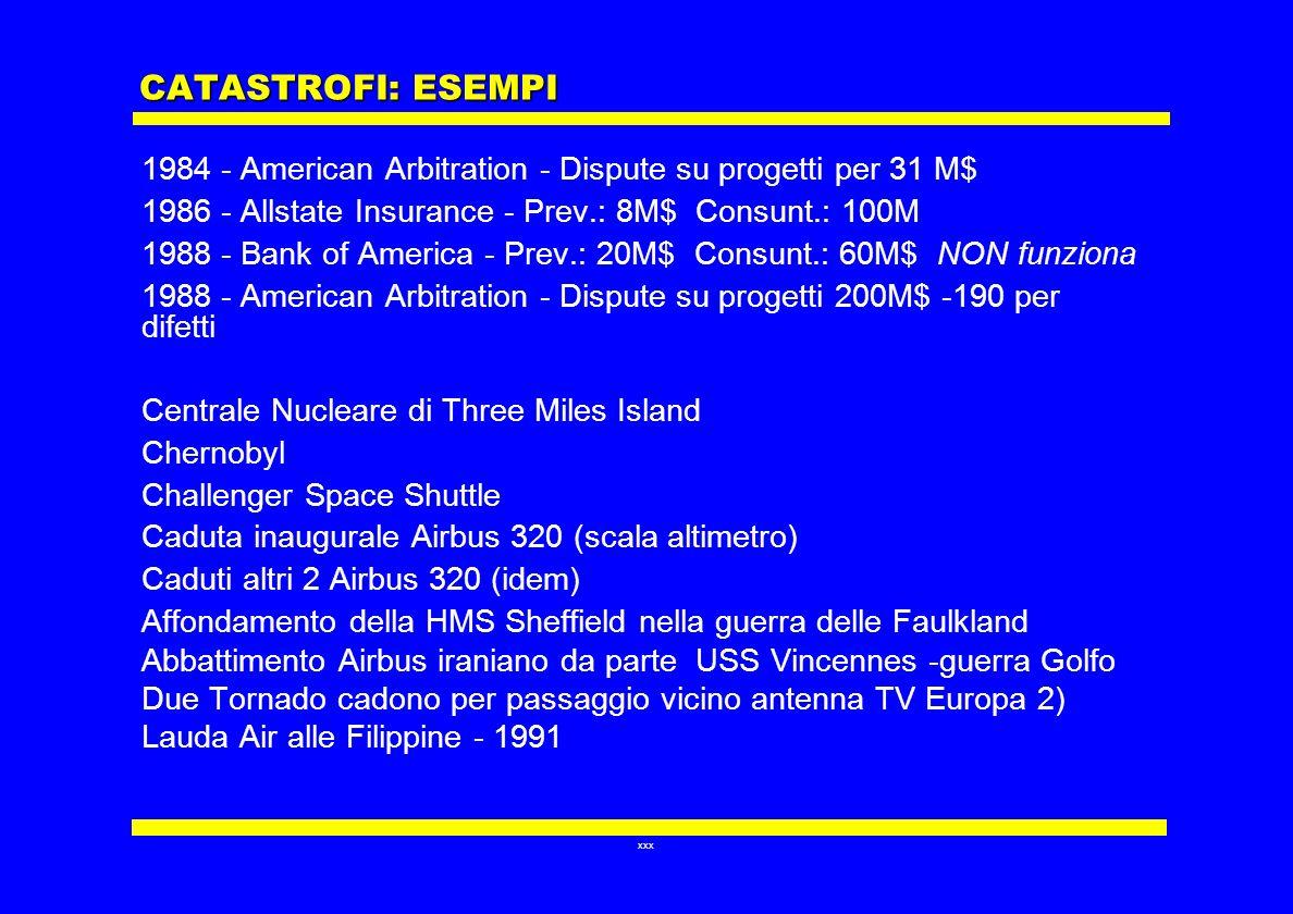 xxx CATASTROFI: ESEMPI 1984 - American Arbitration - Dispute su progetti per 31 M$ 1986 - Allstate Insurance - Prev.: 8M$ Consunt.: 100M 1988 - Bank o