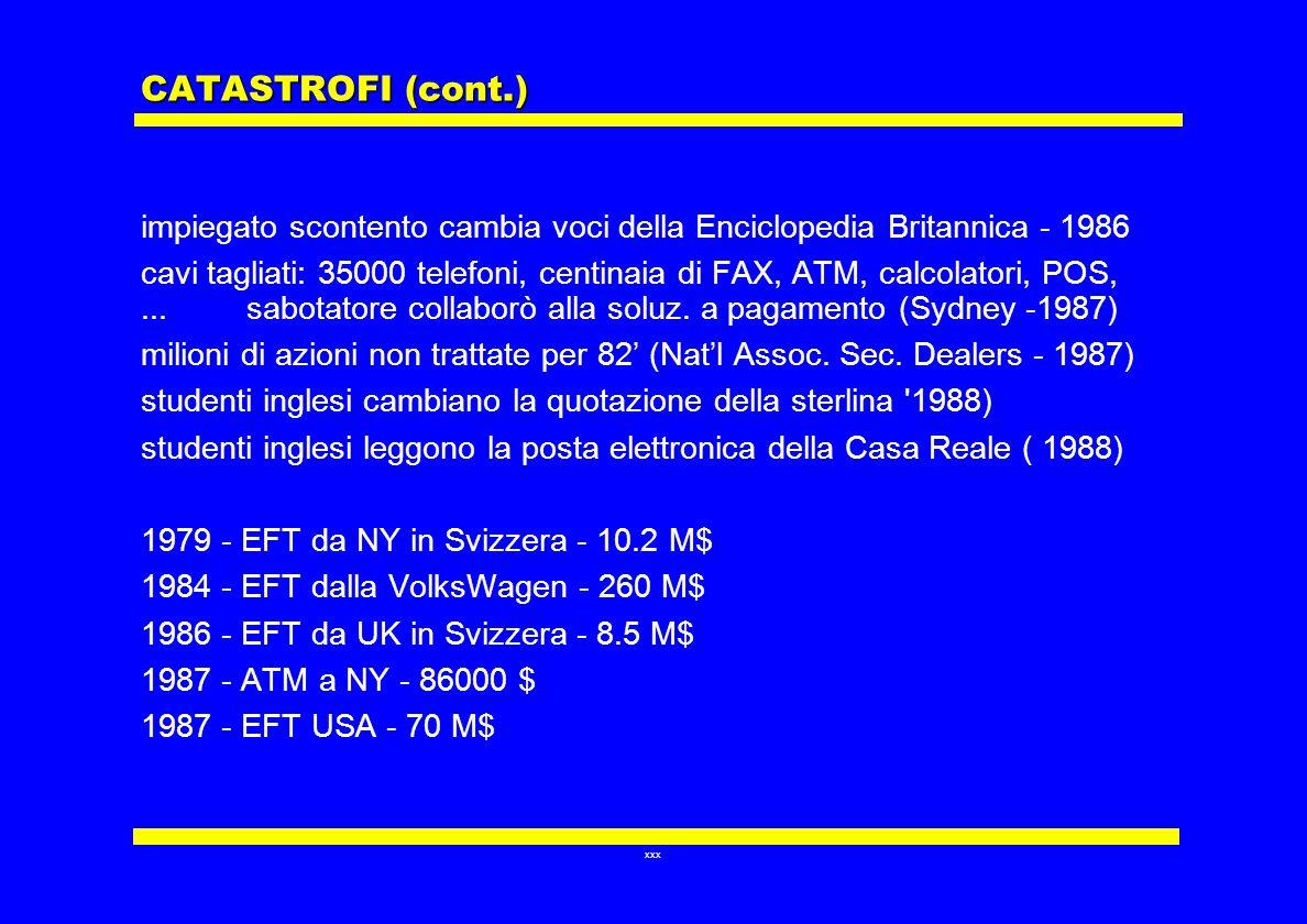 xxx CATASTROFI (cont.) impiegato scontento cambia voci della Enciclopedia Britannica - 1986 cavi tagliati: 35000 telefoni, centinaia di FAX, ATM, calc