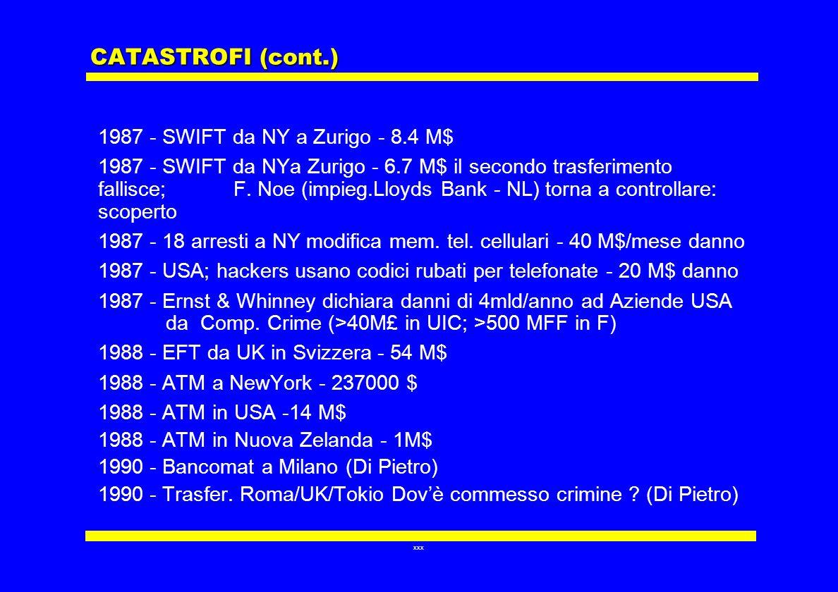 xxx CATASTROFI (cont.) 1987 - SWIFT da NY a Zurigo - 8.4 M$ 1987 - SWIFT da NYa Zurigo - 6.7 M$ il secondo trasferimento fallisce; F. Noe (impieg.Lloy