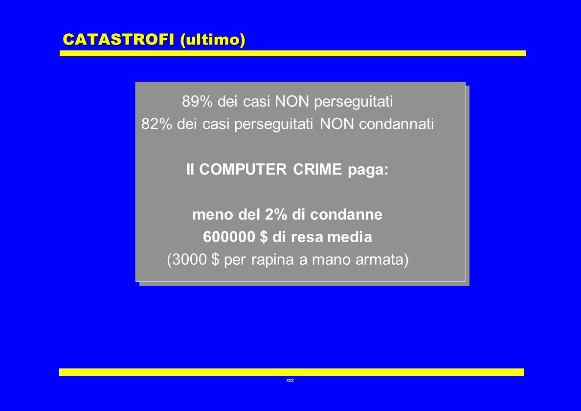 xxx CATASTROFI (ultimo) 89% dei casi NON perseguitati 82% dei casi perseguitati NON condannati Il COMPUTER CRIME paga: meno del 2% di condanne 600000