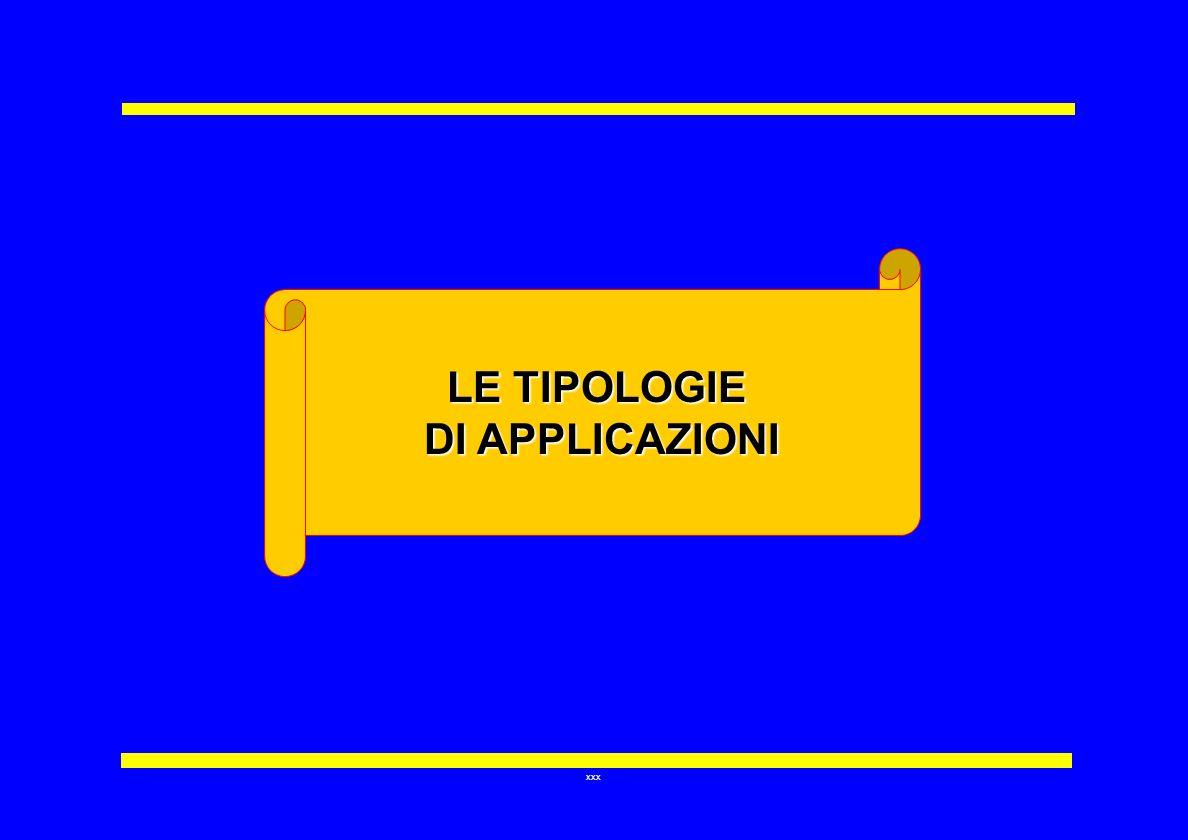 xxx LE TIPOLOGIE DI APPLICAZIONI