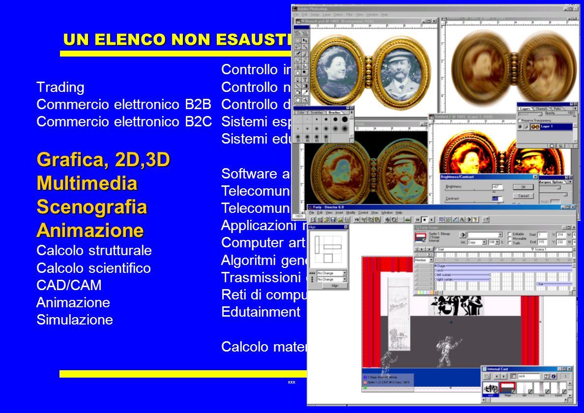 xxx UN ELENCO NON ESAUSTIVO E NON ORDINATO Trading Commercio elettronico B2B Commercio elettronico B2C Grafica, 2D,3D MultimediaScenografiaAnimazione