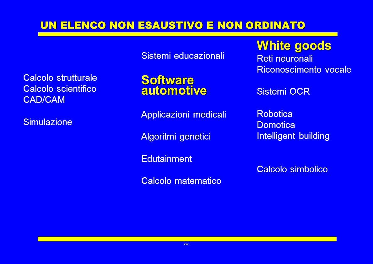 xxx UN ELENCO NON ESAUSTIVO E NON ORDINATO Calcolo strutturale Calcolo scientifico CAD/CAM Simulazione Sistemi educazionali Software automotive Applic