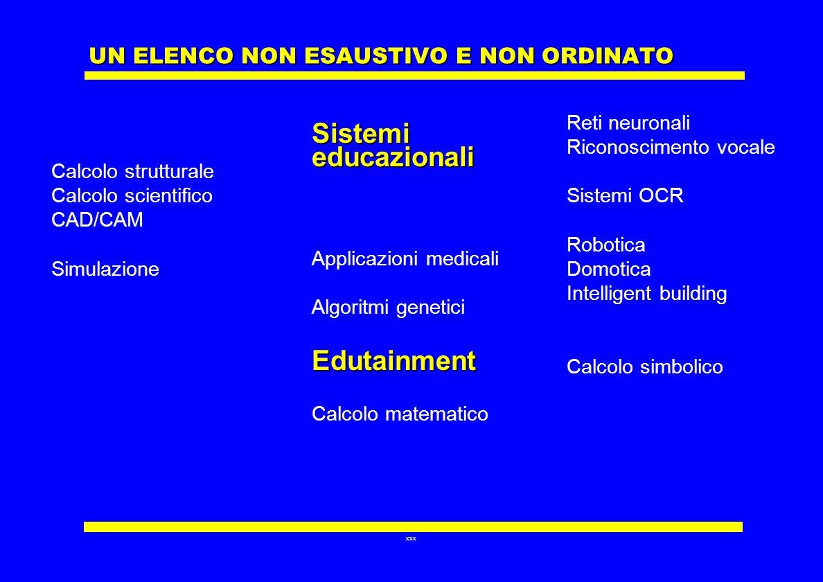 xxx UN ELENCO NON ESAUSTIVO E NON ORDINATO Calcolo strutturale Calcolo scientifico CAD/CAM Simulazione Sistemi educazionali Applicazioni medicali Algo
