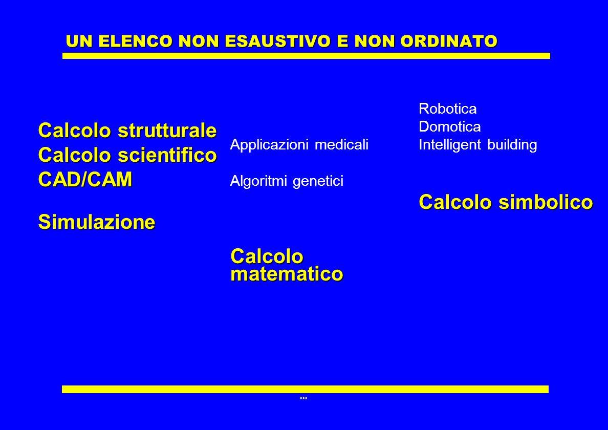xxx UN ELENCO NON ESAUSTIVO E NON ORDINATO Calcolo strutturale Calcolo scientifico CAD/CAMSimulazione Applicazioni medicali Algoritmi genetici Calcolo