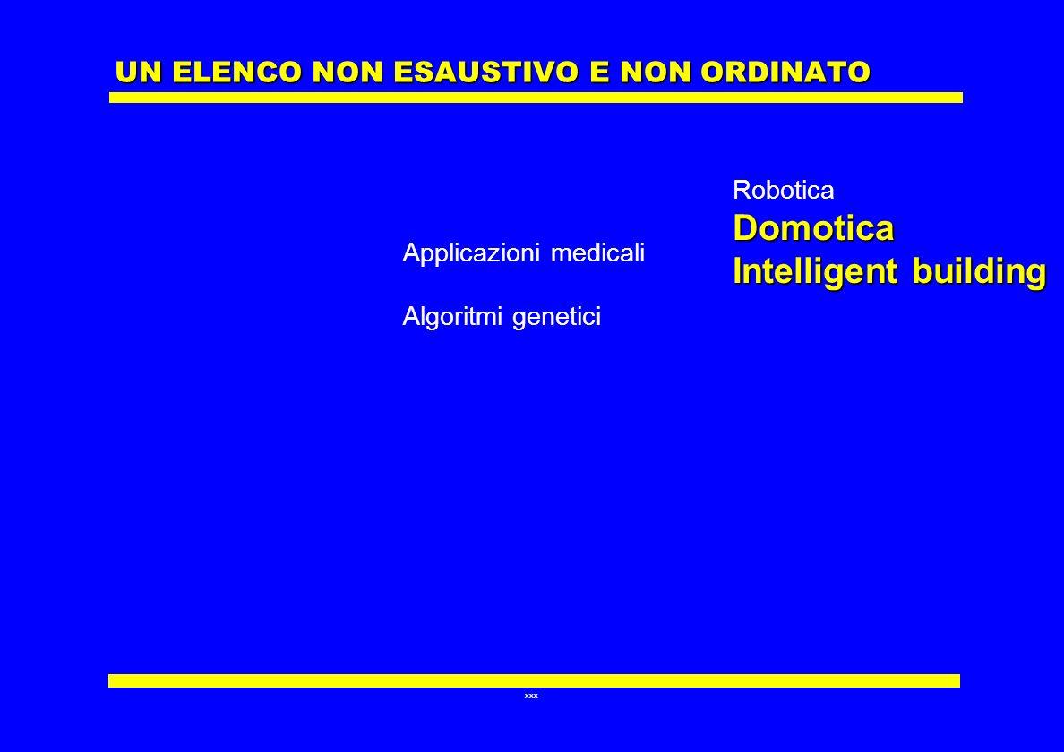 xxx UN ELENCO NON ESAUSTIVO E NON ORDINATO Applicazioni medicali Algoritmi genetici RoboticaDomotica Intelligent building