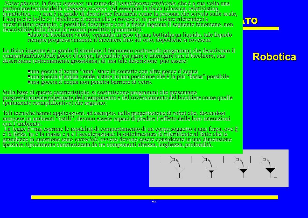 xxx UN ELENCO NON ESAbUSTIVO E NON ORDINATO Algoritmi genetici Robotica Robotica Naïve physics, la fisica ingenua: un ramo dellintelligenza artificial
