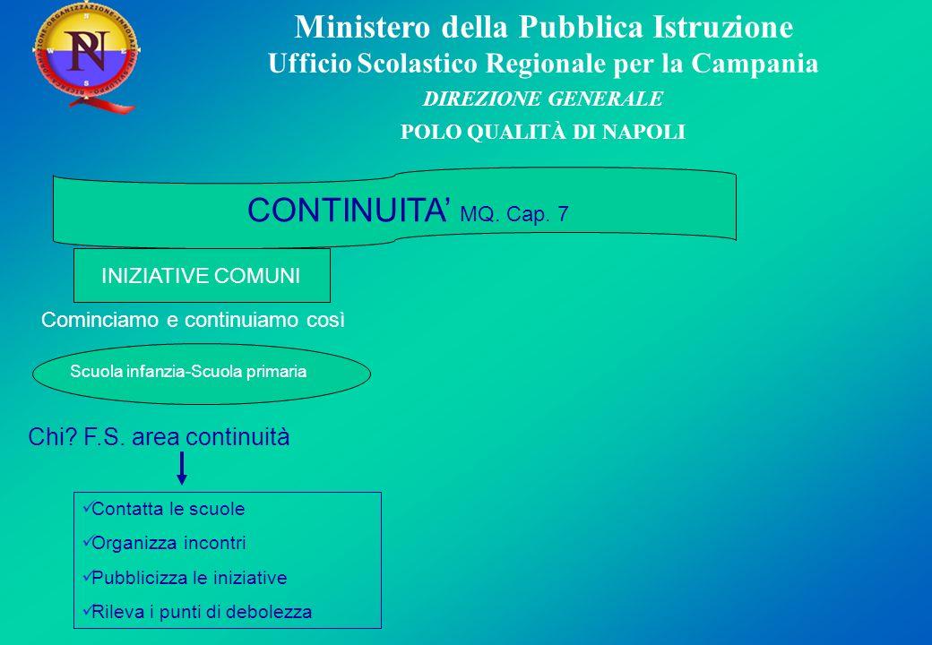 Ministero della Pubblica Istruzione Ufficio Scolastico Regionale per la Campania DIREZIONE GENERALE POLO QUALITÀ DI NAPOLI CONTINUITA MQ.