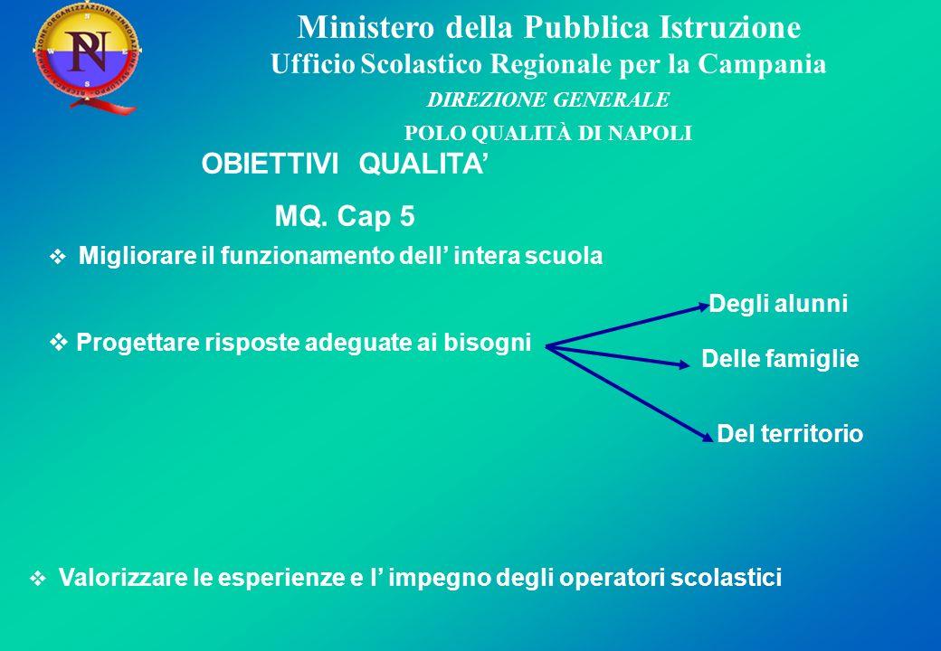 Ministero della Pubblica Istruzione Ufficio Scolastico Regionale per la Campania DIREZIONE GENERALE POLO QUALITÀ DI NAPOLI OBIETTIVI QUALITA MQ.