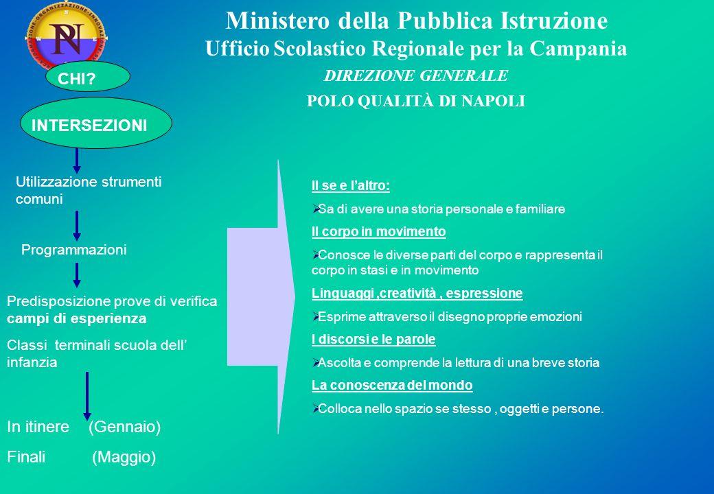 Ministero della Pubblica Istruzione Ufficio Scolastico Regionale per la Campania DIREZIONE GENERALE POLO QUALITÀ DI NAPOLI CHI.