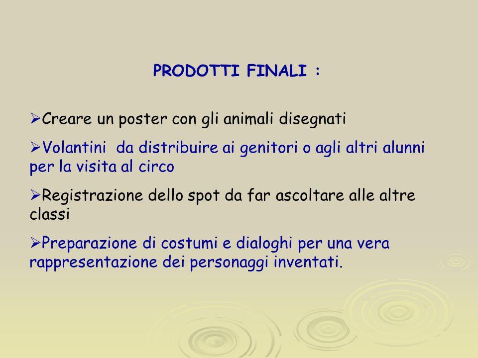 PRODOTTI FINALI : Creare un poster con gli animali disegnati Volantini da distribuire ai genitori o agli altri alunni per la visita al circo Registraz