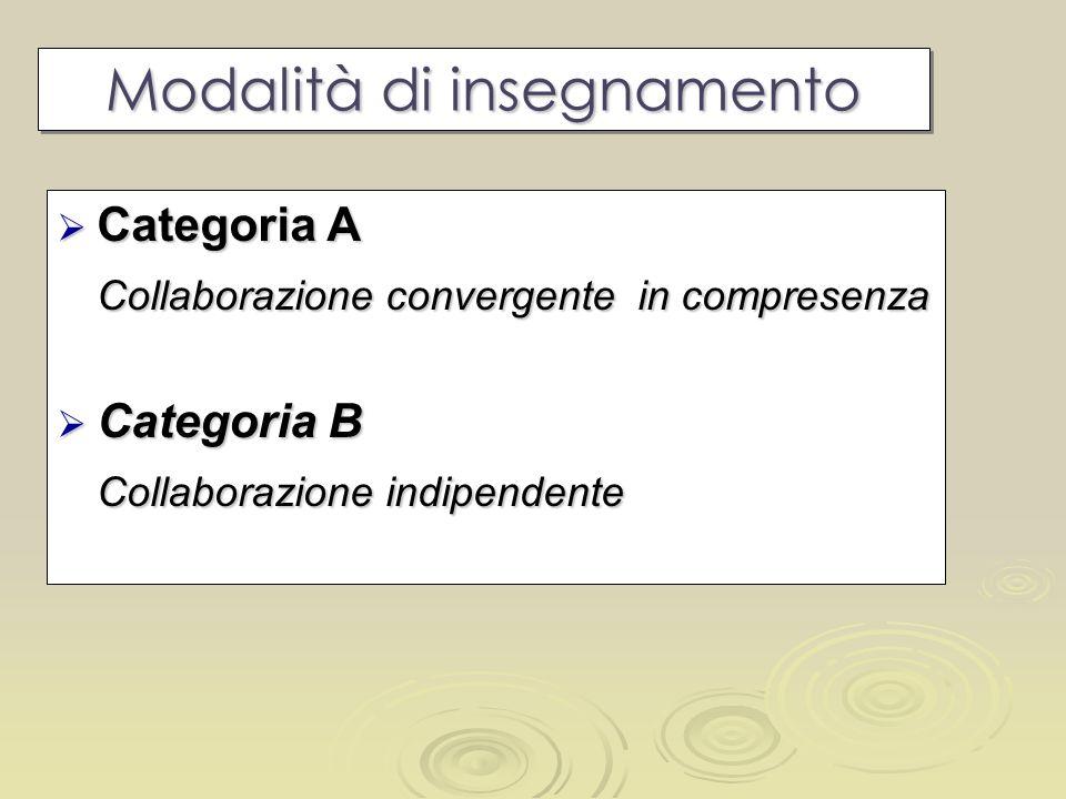 Modalità di insegnamento Categoria A Categoria A Collaborazione convergente in compresenza Categoria B Categoria B Collaborazione indipendente