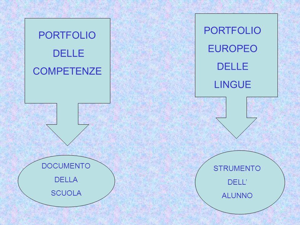 PORTFOLIO DELLE COMPETENZE PORTFOLIO EUROPEO DELLE LINGUE DOCUMENTO DELLA SCUOLA STRUMENTO DELL ALUNNO