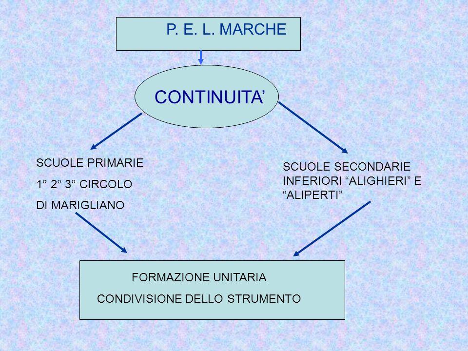CONTINUITA P.E. L.
