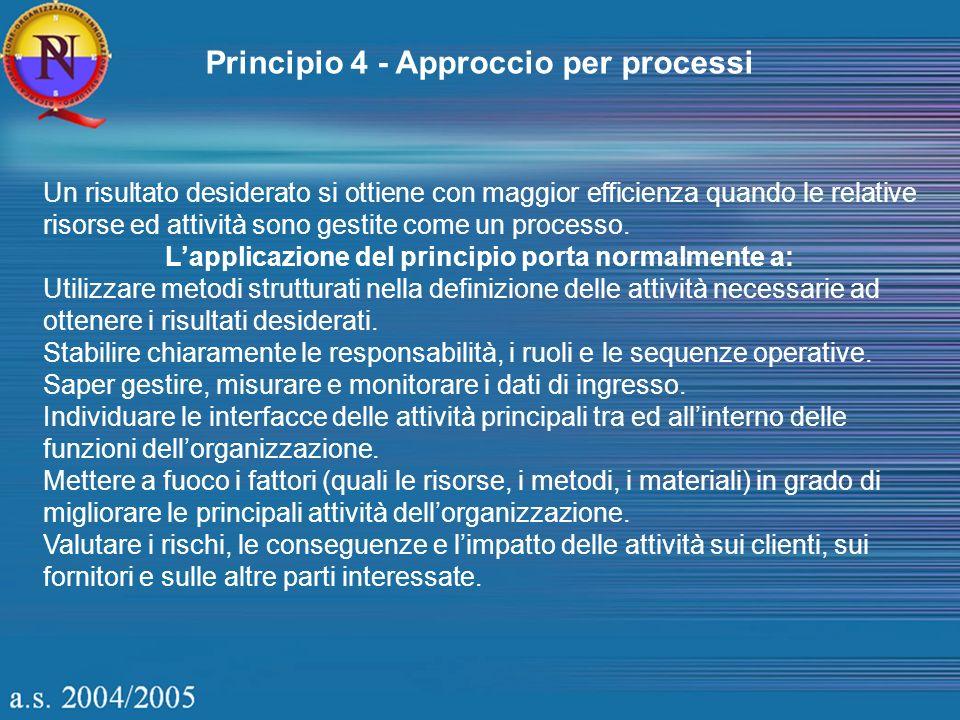 Principio 4 - Approccio per processi Un risultato desiderato si ottiene con maggior efficienza quando le relative risorse ed attività sono gestite com