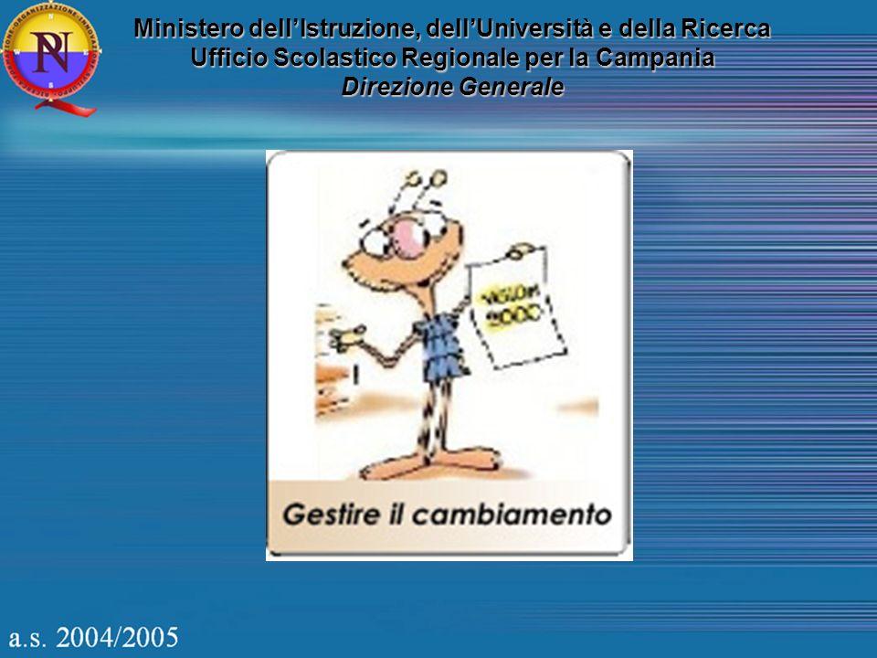Ministero dellIstruzione, dellUniversità e della Ricerca Ufficio Scolastico Regionale per la Campania Direzione Generale