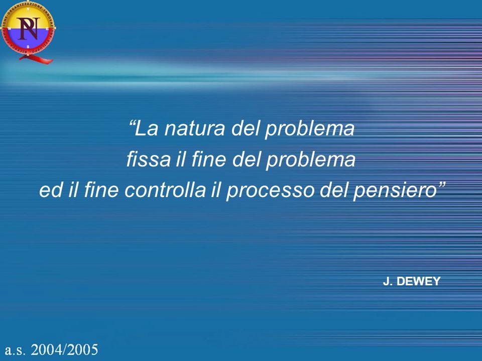 La natura del problema fissa il fine del problema ed il fine controlla il processo del pensiero J. DEWEY