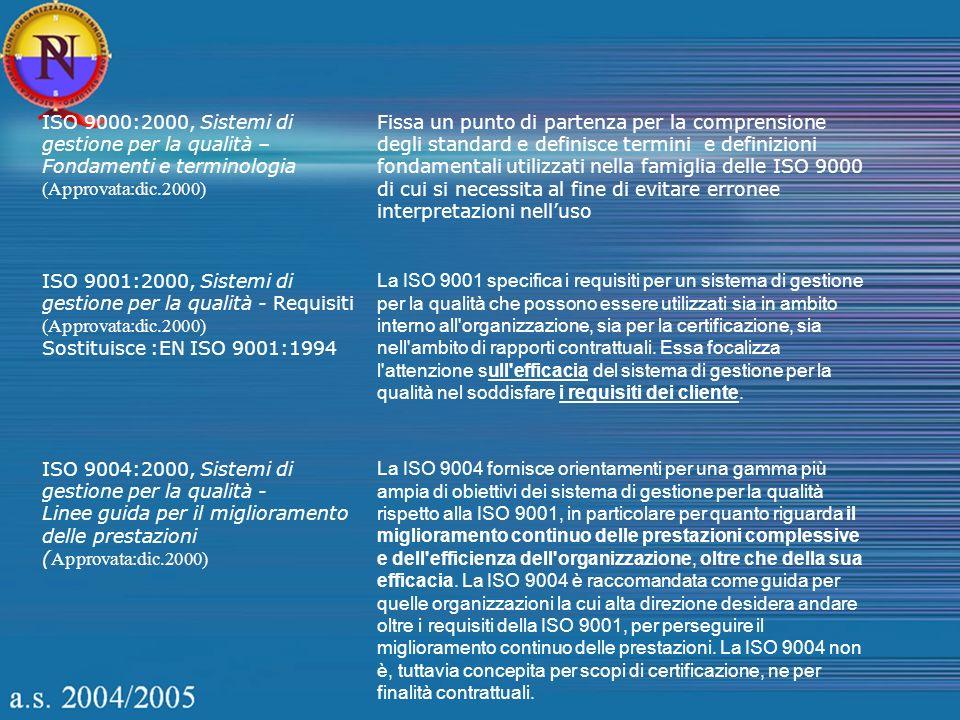 ISO 9000:2000, Sistemi di gestione per la qualità – Fondamenti e terminologia (Approvata:dic.2000) Fissa un punto di partenza per la comprensione degl