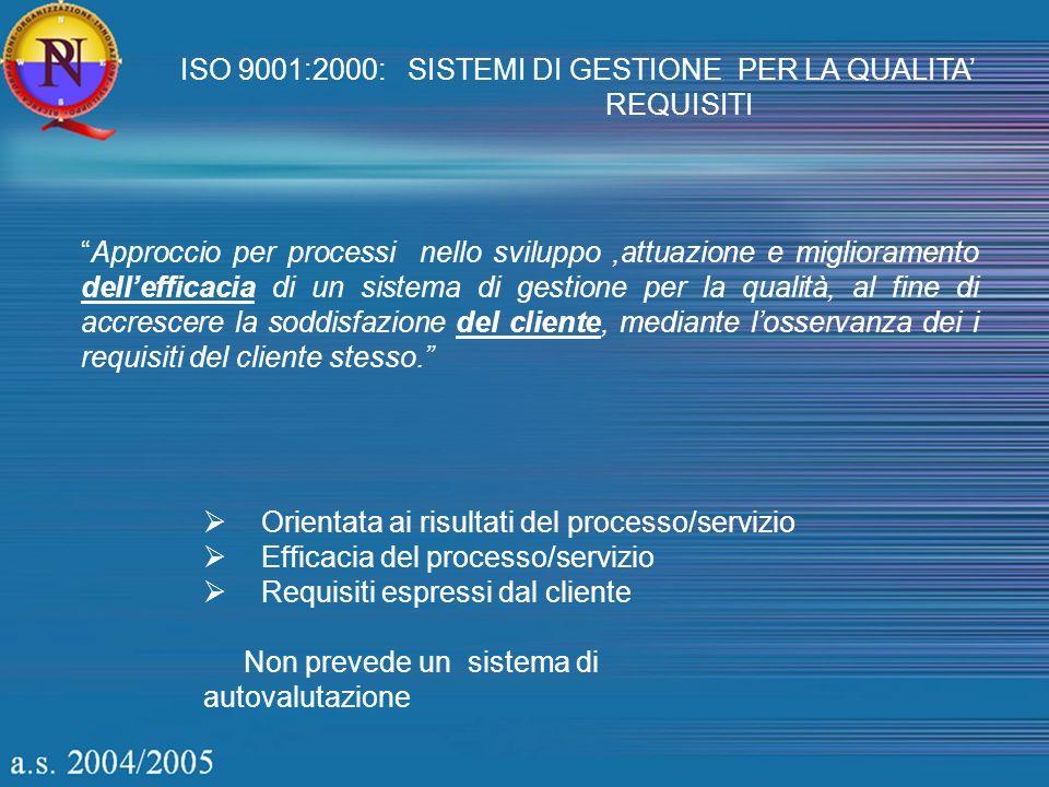ISO 9001:2000: SISTEMI DI GESTIONE PER LA QUALITA REQUISITI Approccio per processi nello sviluppo,attuazione e miglioramento dellefficacia di un siste