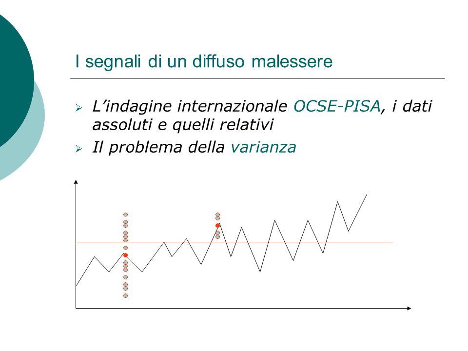 I segnali di un diffuso malessere Lindagine internazionale OCSE-PISA, i dati assoluti e quelli relativi Il problema della varianza