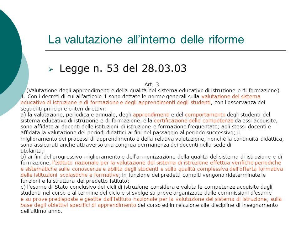 La valutazione allinterno delle riforme Legge n. 53 del 28.03.03 Art. 3. (Valutazione degli apprendimenti e della qualità del sistema educativo di ist