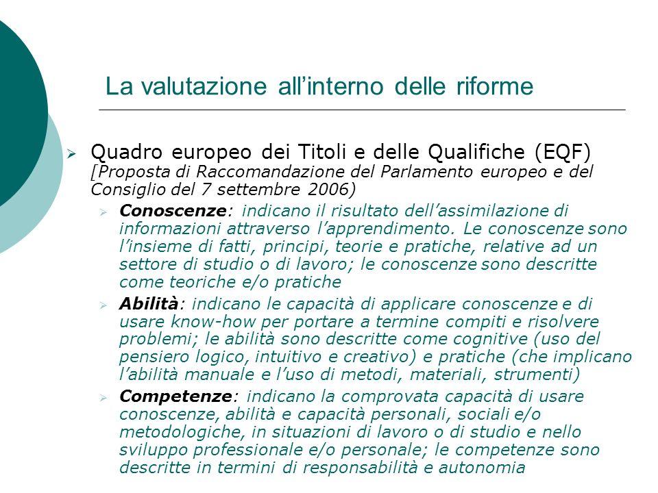 La valutazione allinterno delle riforme Quadro europeo dei Titoli e delle Qualifiche (EQF) [Proposta di Raccomandazione del Parlamento europeo e del C