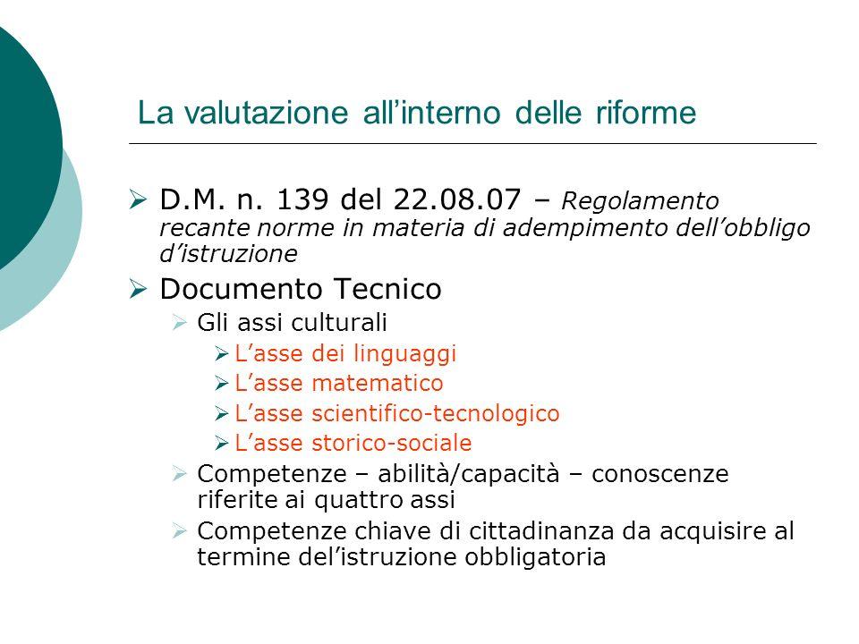 La valutazione allinterno delle riforme D.M. n. 139 del 22.08.07 – Regolamento recante norme in materia di adempimento dellobbligo distruzione Documen