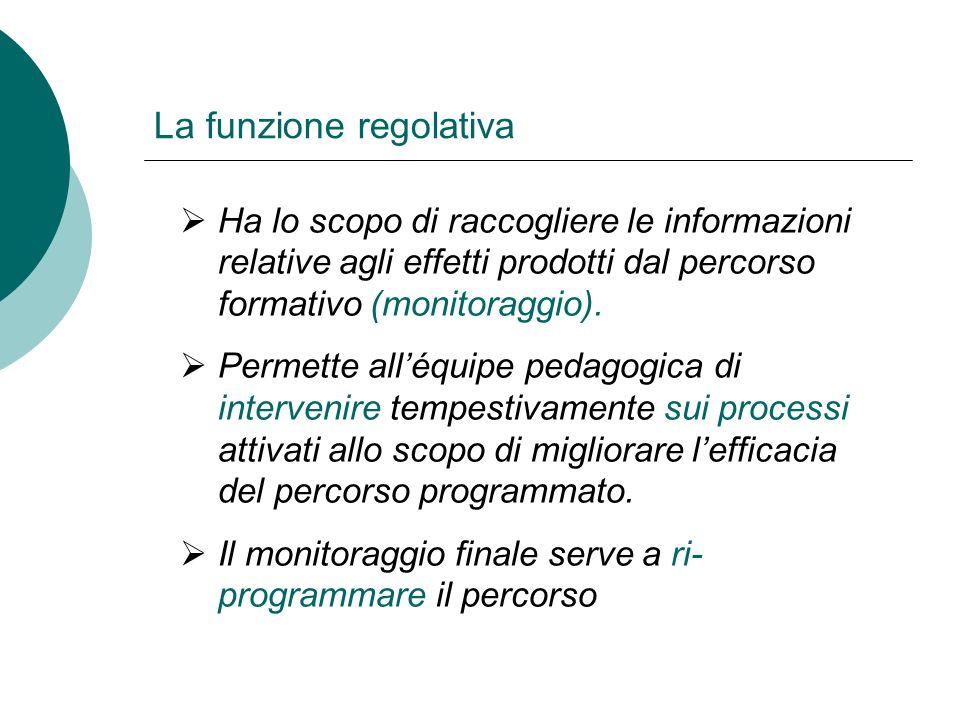 La funzione regolativa Ha lo scopo di raccogliere le informazioni relative agli effetti prodotti dal percorso formativo (monitoraggio). Permette alléq