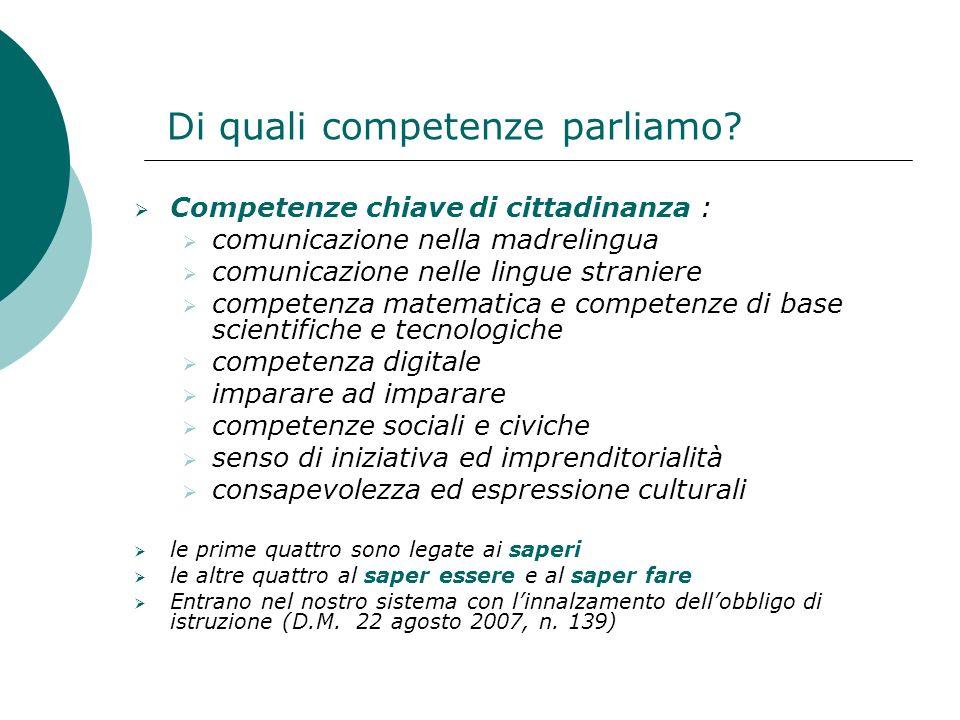 Di quali competenze parliamo? Competenze chiave di cittadinanza : comunicazione nella madrelingua comunicazione nelle lingue straniere competenza mate