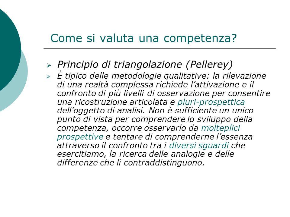 Come si valuta una competenza? Principio di triangolazione (Pellerey) È tipico delle metodologie qualitative: la rilevazione di una realtà complessa r