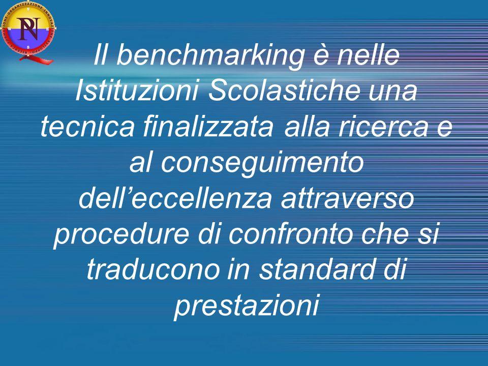 Il benchmarking è nelle Istituzioni Scolastiche una tecnica finalizzata alla ricerca e al conseguimento delleccellenza attraverso procedure di confronto che si traducono in standard di prestazioni