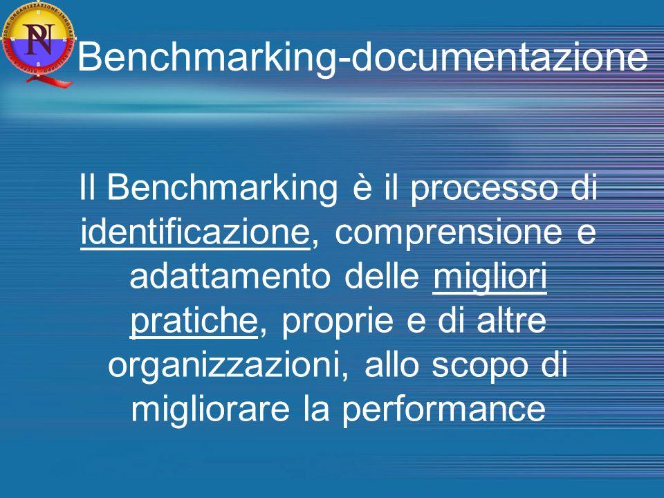 Benchmarking-documentazione Il Benchmarking è il processo di identificazione, comprensione e adattamento delle migliori pratiche, proprie e di altre organizzazioni, allo scopo di migliorare la performance
