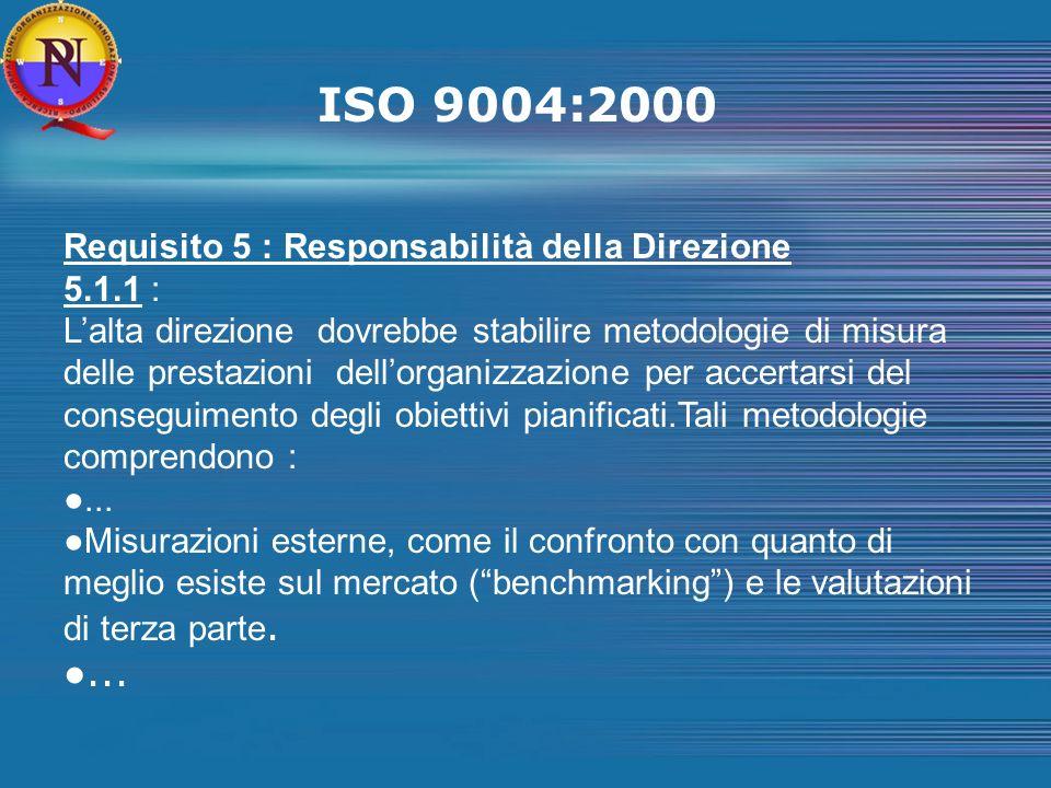 ISO 9004:2000 Requisito 5 : Responsabilità della Direzione 5.1.1 : Lalta direzione dovrebbe stabilire metodologie di misura delle prestazioni dellorganizzazione per accertarsi del conseguimento degli obiettivi pianificati.Tali metodologie comprendono :...
