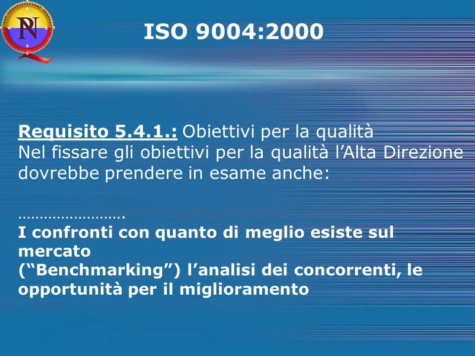 ISO 9004:2000 Requisito 5.4.1.: Obiettivi per la qualità Nel fissare gli obiettivi per la qualità lAlta Direzione dovrebbe prendere in esame anche: …………………….