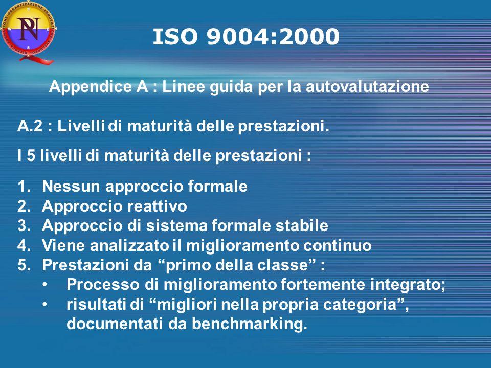 ISO 9004:2000 Appendice A : Linee guida per la autovalutazione A.2 : Livelli di maturità delle prestazioni.