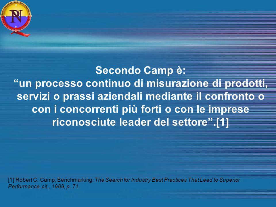 Secondo Camp è: un processo continuo di misurazione di prodotti, servizi o prassi aziendali mediante il confronto o con i concorrenti più forti o con le imprese riconosciute leader del settore.[1] [1] Robert C.