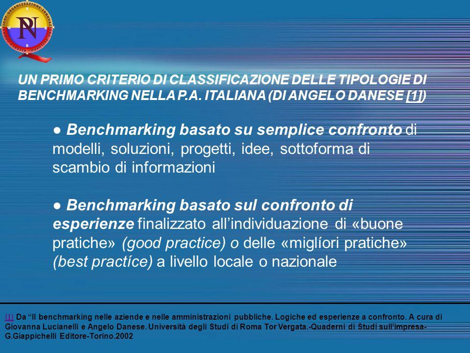 UN PRIMO CRITERIO DI CLASSIFICAZIONE DELLE TIPOLOGIE DI BENCHMARKING NELLA P.A.