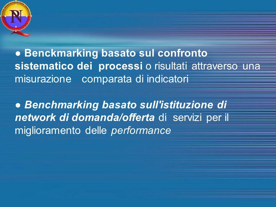 Benckmarking basato sul confronto sistematico dei processi o risultati attraverso una misurazione comparata di indicatori Benchmarking basato sull istituzione di network di domanda/offerta di servizi per il miglioramento delle performance