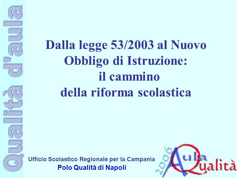 Ufficio Scolastico Regionale per la Campania Polo Qualità di Napoli Dalla legge 53/2003 al Nuovo Obbligo di Istruzione: il cammino della riforma scola