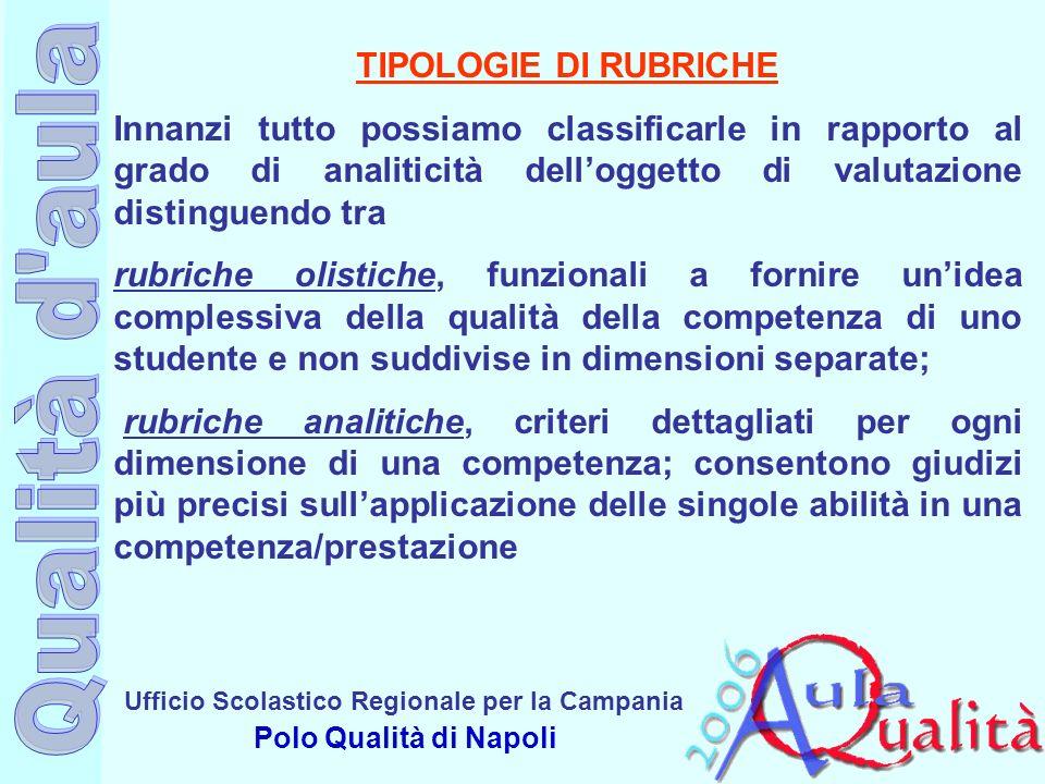 Ufficio Scolastico Regionale per la Campania Polo Qualità di Napoli TIPOLOGIE DI RUBRICHE Innanzi tutto possiamo classificarle in rapporto al grado di