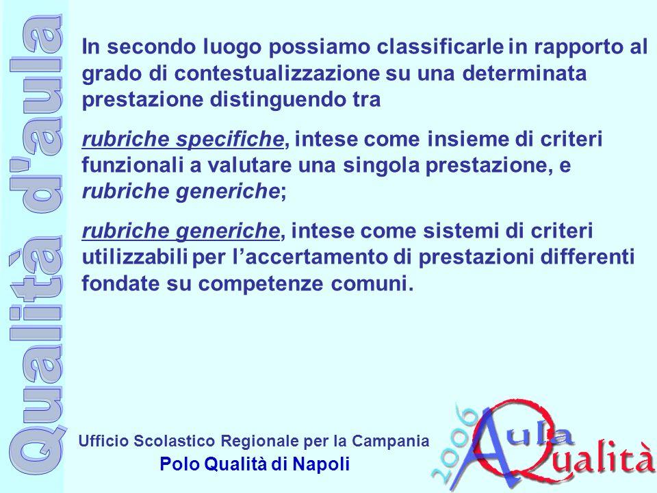 Ufficio Scolastico Regionale per la Campania Polo Qualità di Napoli In secondo luogo possiamo classificarle in rapporto al grado di contestualizzazion