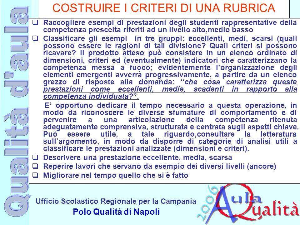 Ufficio Scolastico Regionale per la Campania Polo Qualità di Napoli COSTRUIRE I CRITERI DI UNA RUBRICA Raccogliere esempi di prestazioni degli student