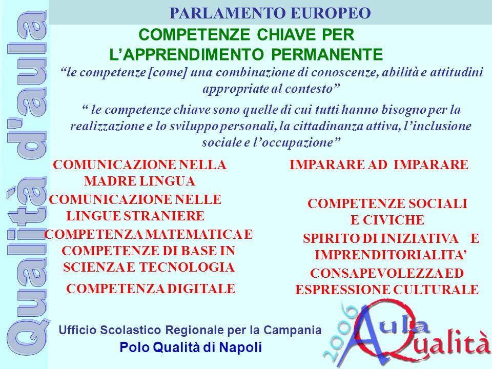 Ufficio Scolastico Regionale per la Campania Polo Qualità di Napoli COMPETENZE CHIAVE PER LAPPRENDIMENTO PERMANENTE PARLAMENTO EUROPEO le competenze [