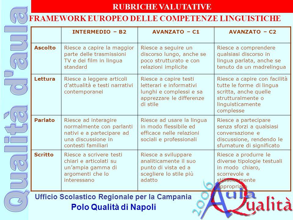 Ufficio Scolastico Regionale per la Campania Polo Qualità di Napoli FRAMEWORK EUROPEO DELLE COMPETENZE LINGUISTICHE INTERMEDIO – B2AVANZATO – C1AVANZA